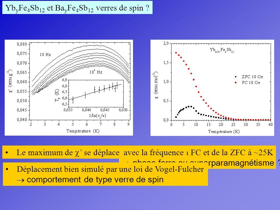 Yb y Fe 4 Sb 12 et Ba y Fe 4 Sb 12 verres de spin ? Le maximum de se déplace avec la fréquence Séparation de la FC et de la ZFC à ~25K phase ferro ou