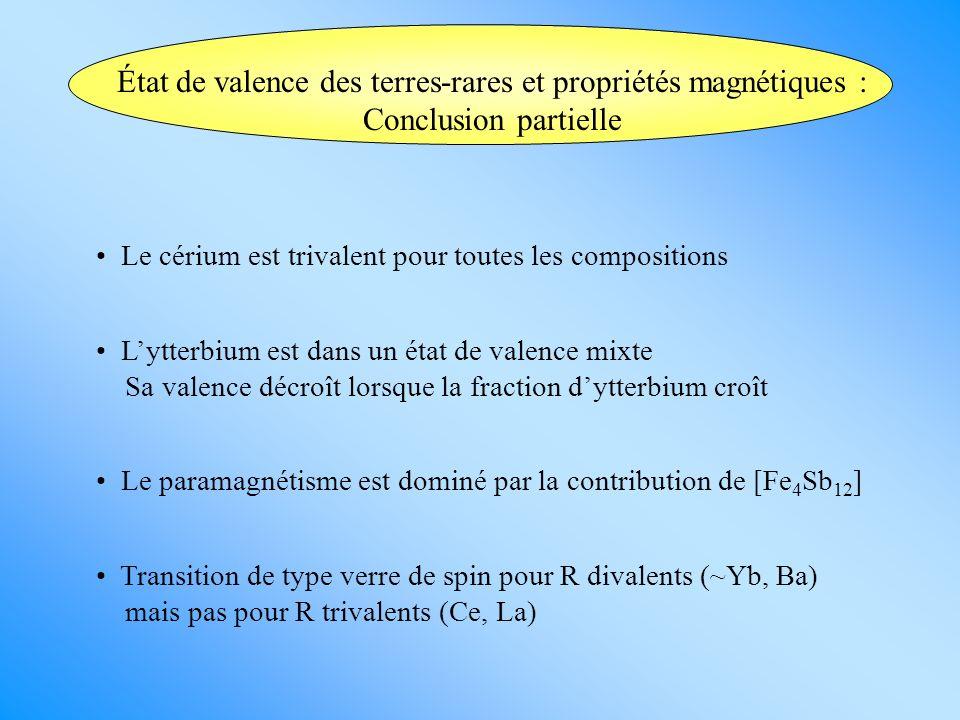 État de valence des terres-rares et propriétés magnétiques : Conclusion partielle Transition de type verre de spin pour R divalents (~Yb, Ba) mais pas