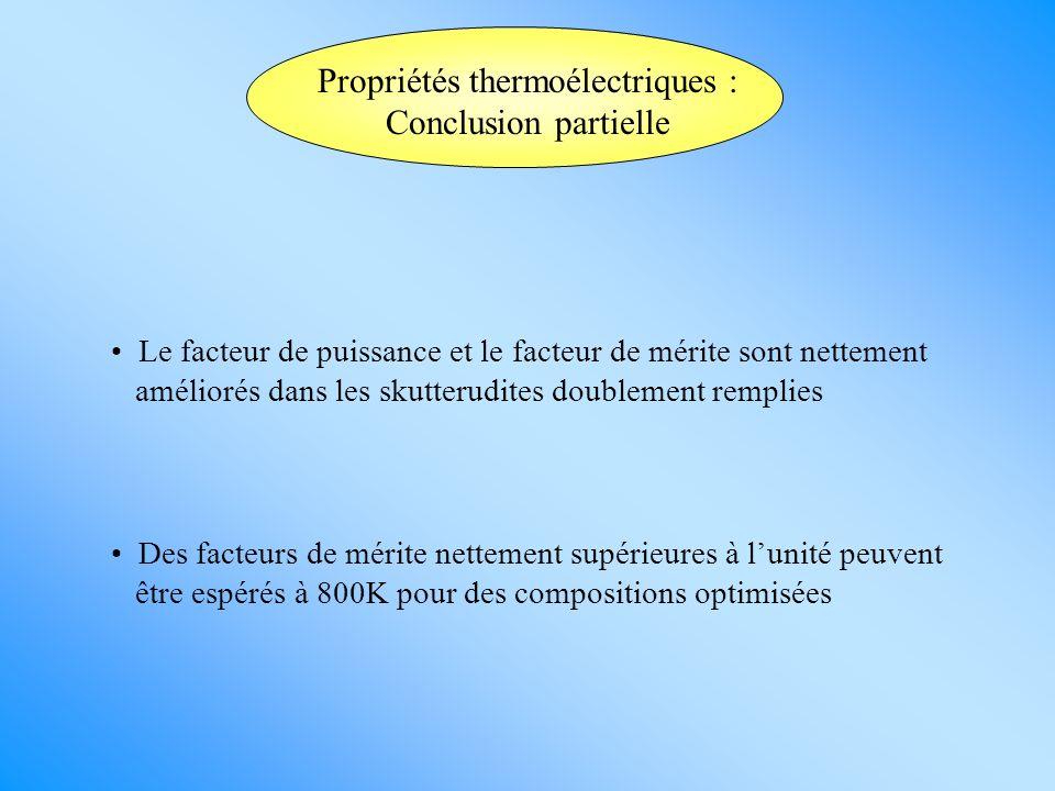 Propriétés thermoélectriques : Conclusion partielle Le facteur de puissance et le facteur de mérite sont nettement améliorés dans les skutterudites do