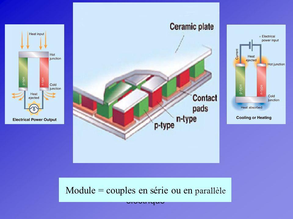 Flux de chaleur puissance électrique + - Puissance électrique flux de chaleur opposé à la conduction thermique + - Module = couples en série ou en par