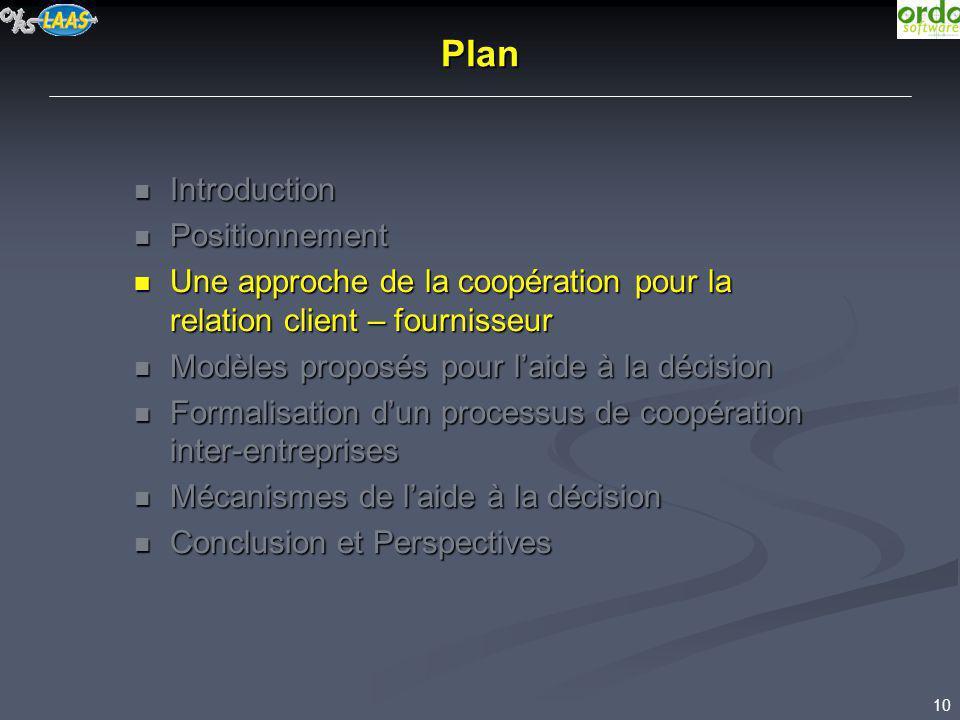 10 Plan Introduction Introduction Positionnement Positionnement Une approche de la coopération pour la relation client – fournisseur Une approche de l