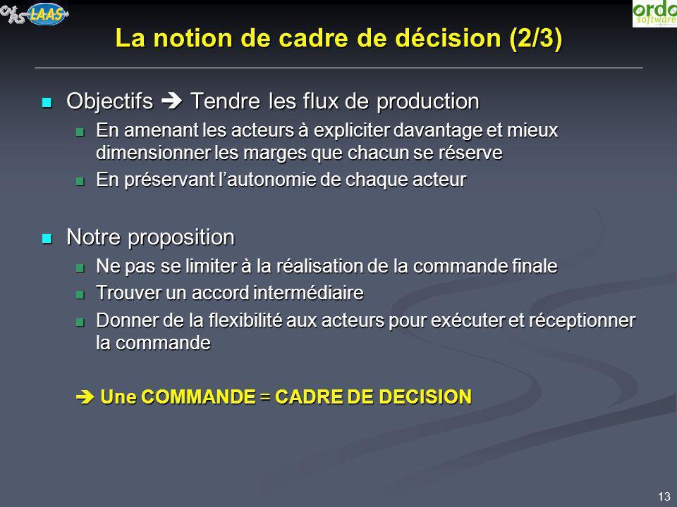 13 La notion de cadre de décision (2/3) Objectifs Tendre les flux de production Objectifs Tendre les flux de production En amenant les acteurs à expli