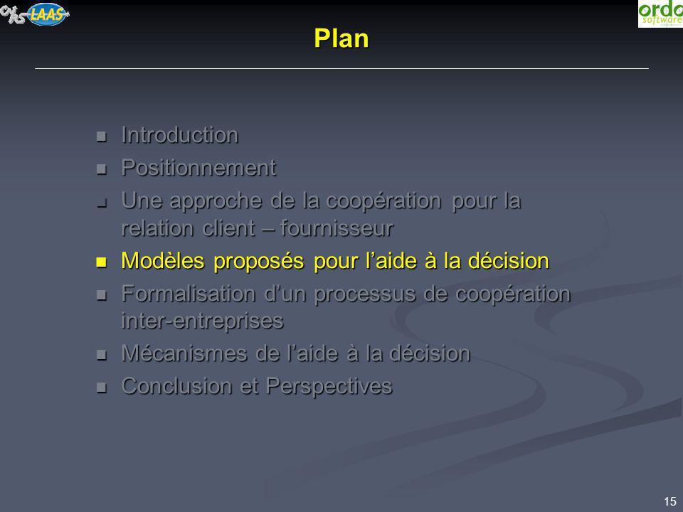 15 Plan Introduction Introduction Positionnement Positionnement Une approche de la coopération pour la relation client – fournisseur Une approche de l