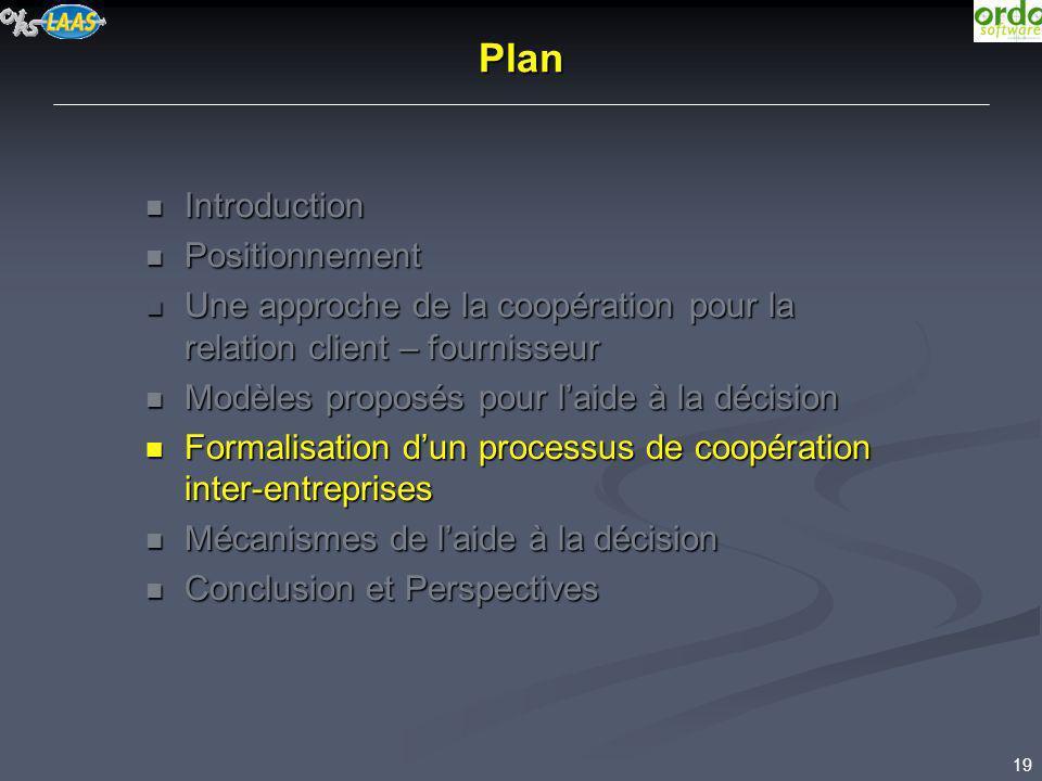 19 Plan Introduction Introduction Positionnement Positionnement Une approche de la coopération pour la relation client – fournisseur Une approche de l