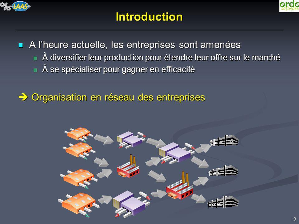 2 Introduction A lheure actuelle, les entreprises sont amenées A lheure actuelle, les entreprises sont amenées À diversifier leur production pour éten