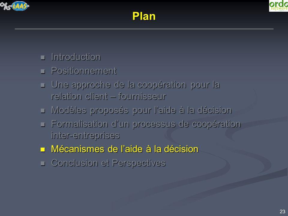 23 Plan Introduction Introduction Positionnement Positionnement Une approche de la coopération pour la relation client – fournisseur Une approche de l