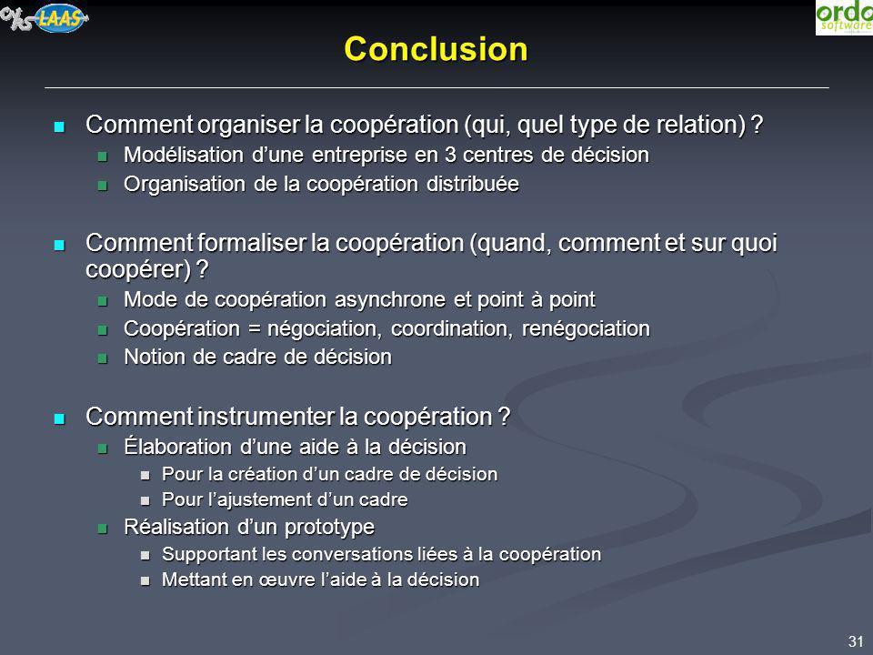 Conclusion Comment organiser la coopération (qui, quel type de relation) ? Comment organiser la coopération (qui, quel type de relation) ? Modélisatio