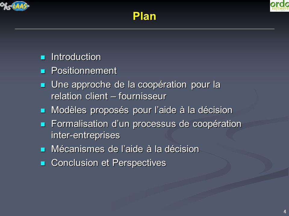 4 Plan Introduction Introduction Positionnement Positionnement Une approche de la coopération pour la relation client – fournisseur Une approche de la