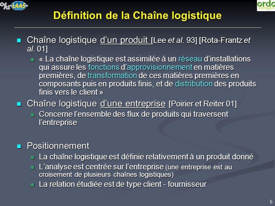 5 Définition de la Chaîne logistique Chaîne logistique dun produit [Lee et al. 93] [Rota-Frantz et al. 01] Chaîne logistique dun produit [Lee et al. 9