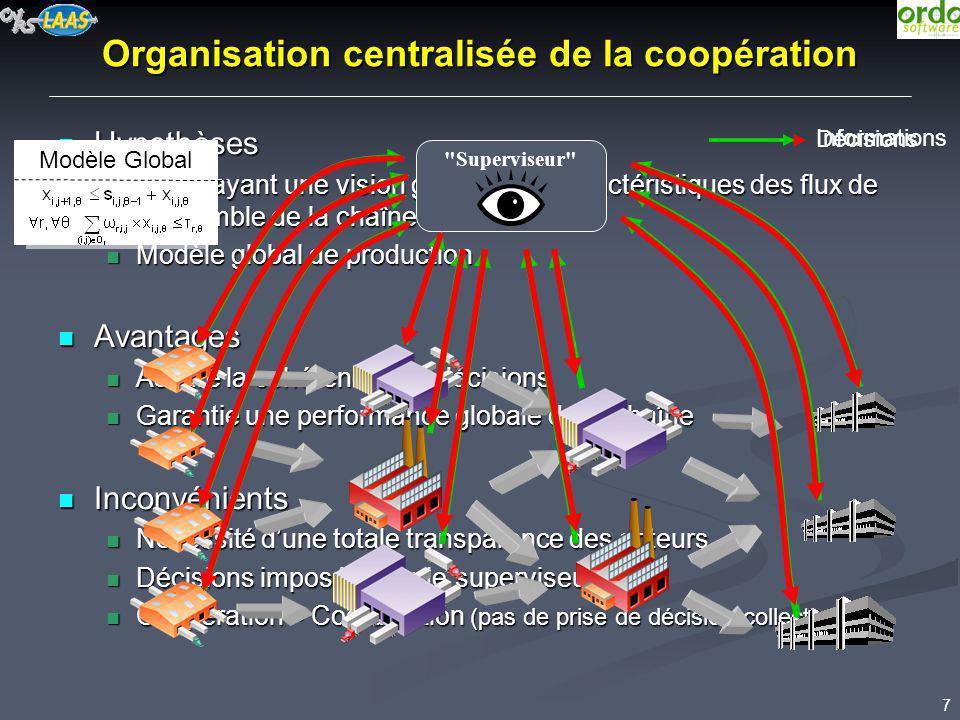 7 Organisation centralisée de la coopération Hypothèses Hypothèses Entité ayant une vision globale des caractéristiques des flux de lensemble de la ch