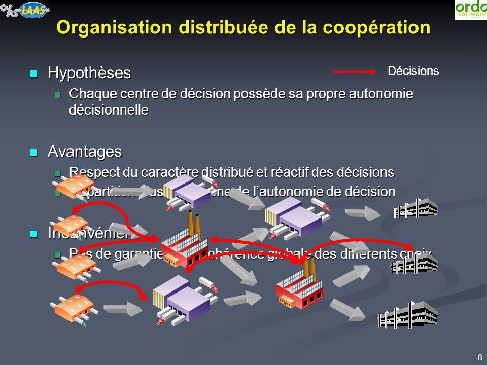 8 Organisation distribuée de la coopération Hypothèses Hypothèses Chaque centre de décision possède sa propre autonomie décisionnelle Chaque centre de