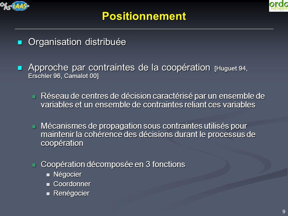 9 Organisation distribuée Organisation distribuée Approche par contraintes de la coopération [Huguet 94, Erschler 96, Camalot 00] Approche par contrai