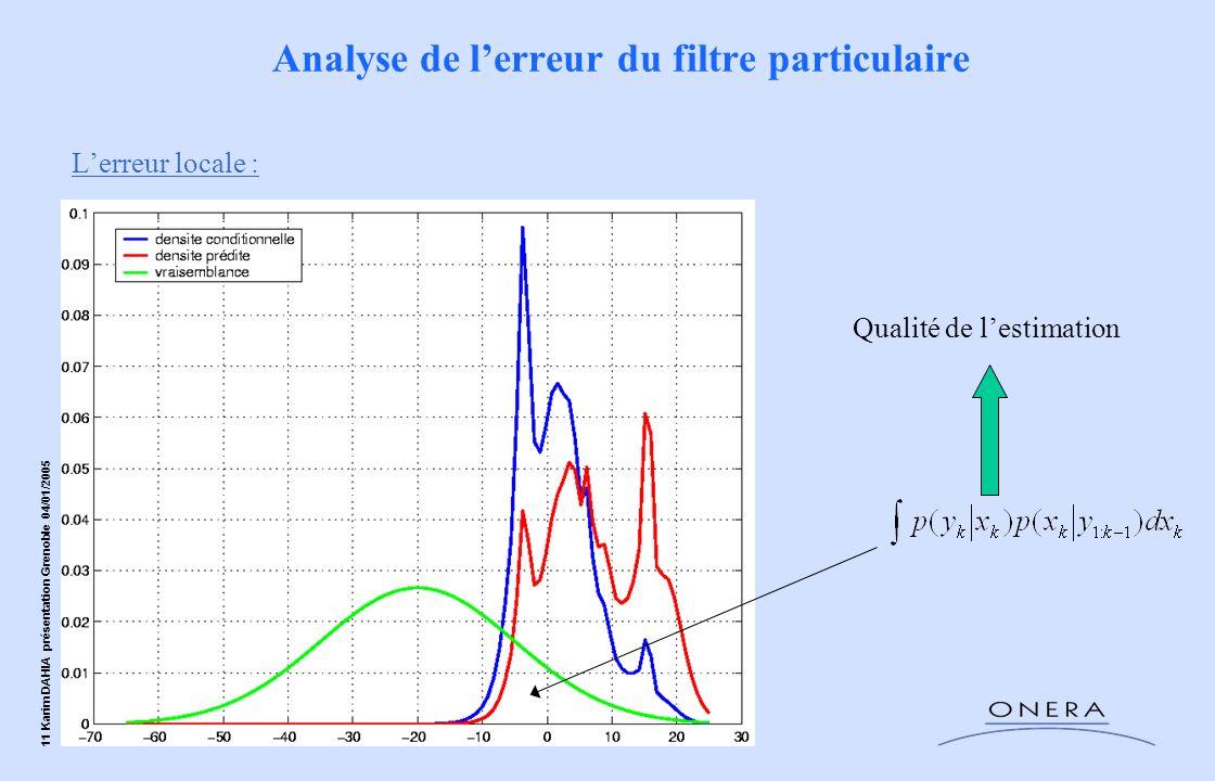 11 Karim DAHIA présentation Grenoble 04/01/2005 Analyse de lerreur du filtre particulaire Lerreur locale : Qualité de lestimation