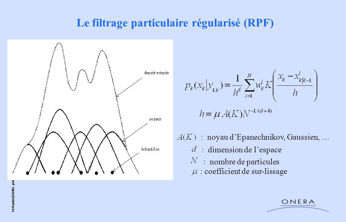 14 Karim DAHIA présentation Grenoble 04/01/2005 Le filtrage particulaire régularisé (RPF) : noyau dEpanechnikov, Gaussien, … : dimension de lespace :