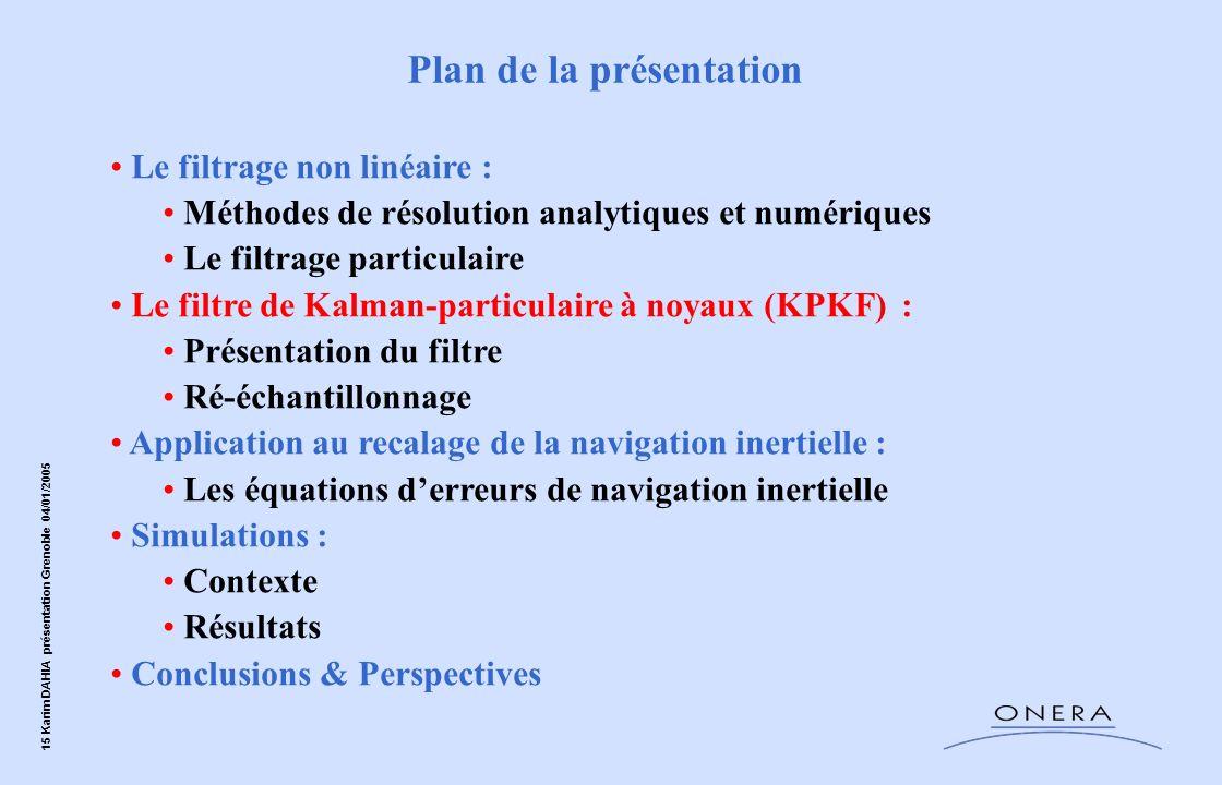 15 Karim DAHIA présentation Grenoble 04/01/2005 Plan de la présentation Le filtrage non linéaire : Méthodes de résolution analytiques et numériques Le