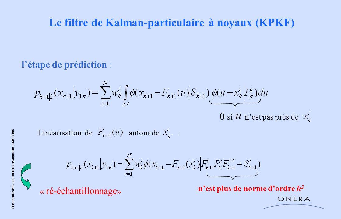 20 Karim DAHIA présentation Grenoble 04/01/2005 létape de prédiction : 0 si nest pas près de Linéarisation de autour de : nest plus de norme dordre h