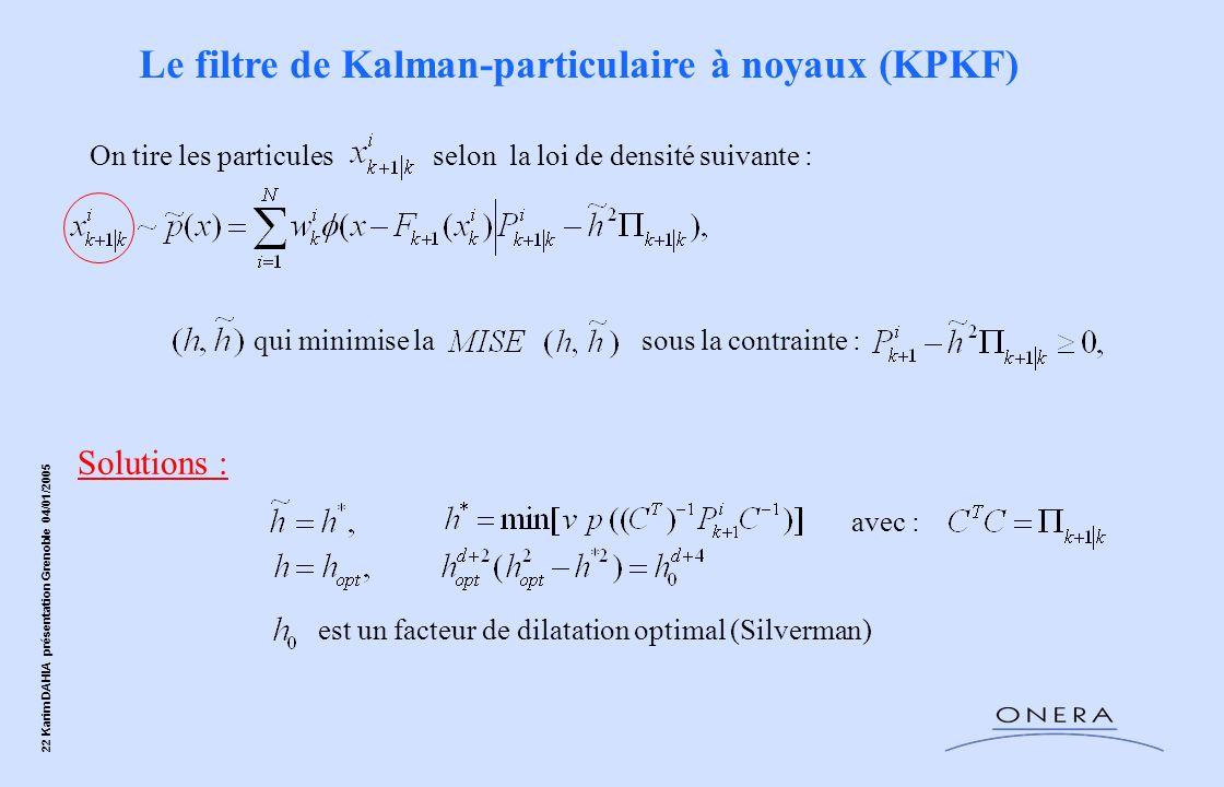 22 Karim DAHIA présentation Grenoble 04/01/2005 On tire les particules selon la loi de densité suivante : est un facteur de dilatation optimal (Silver