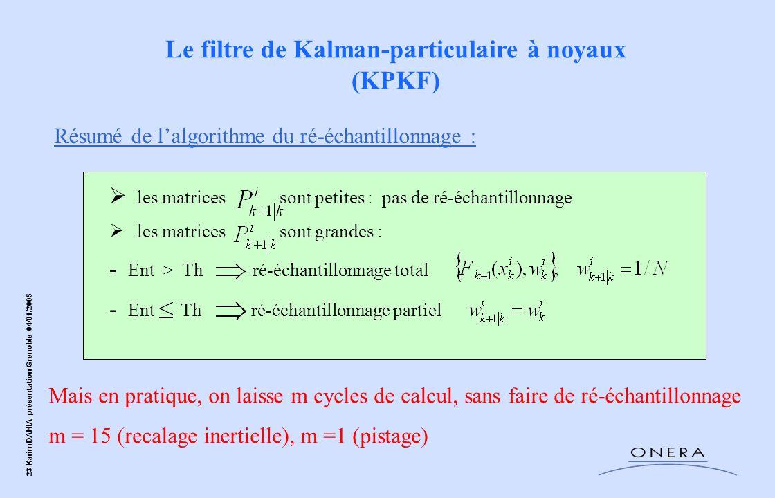 23 Karim DAHIA présentation Grenoble 04/01/2005 les matrices sont petites : pas de ré-échantillonnage les matrices sont grandes : - Ent > Th ré-échant