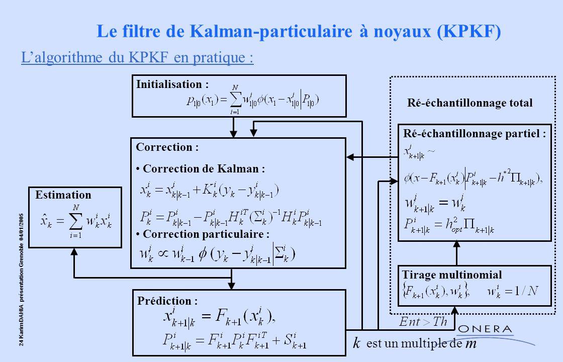 24 Karim DAHIA présentation Grenoble 04/01/2005 Le filtre de Kalman-particulaire à noyaux (KPKF) Lalgorithme du KPKF en pratique : Initialisation : Es