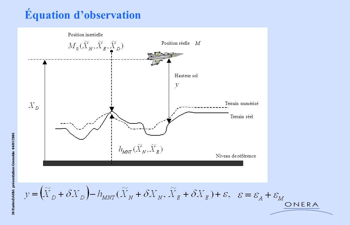 30 Karim DAHIA présentation Grenoble 04/01/2005 Position réelle Position inertielle Hauteur sol Terrain réel Terrain numérisé Niveau de référence Équa