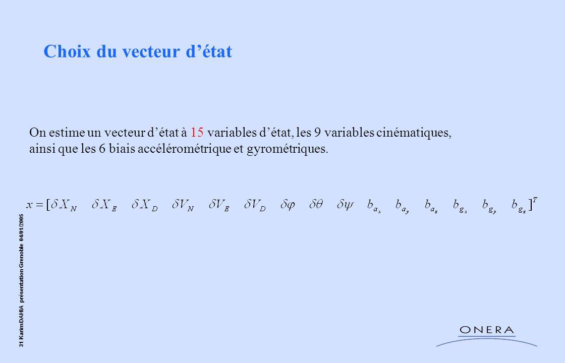 31 Karim DAHIA présentation Grenoble 04/01/2005 On estime un vecteur détat à 15 variables détat, les 9 variables cinématiques, ainsi que les 6 biais a