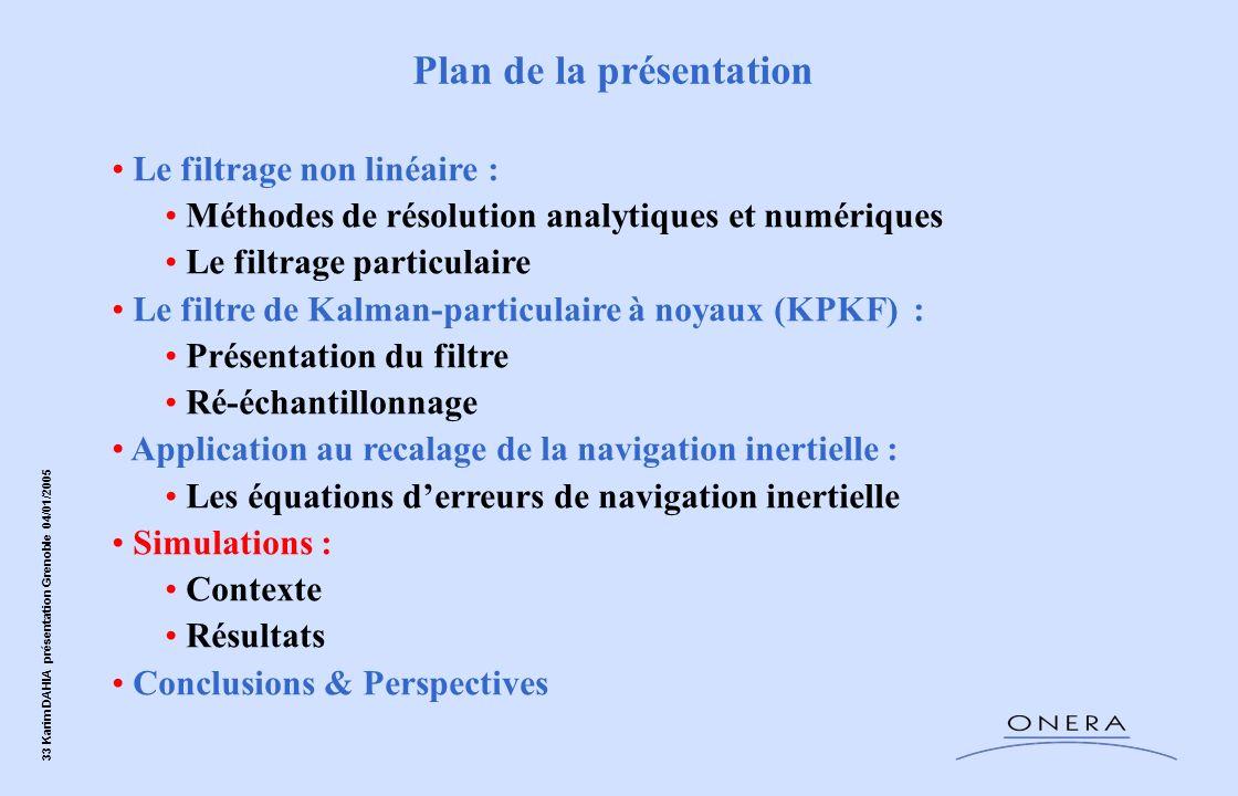 33 Karim DAHIA présentation Grenoble 04/01/2005 Le filtrage non linéaire : Méthodes de résolution analytiques et numériques Le filtrage particulaire L