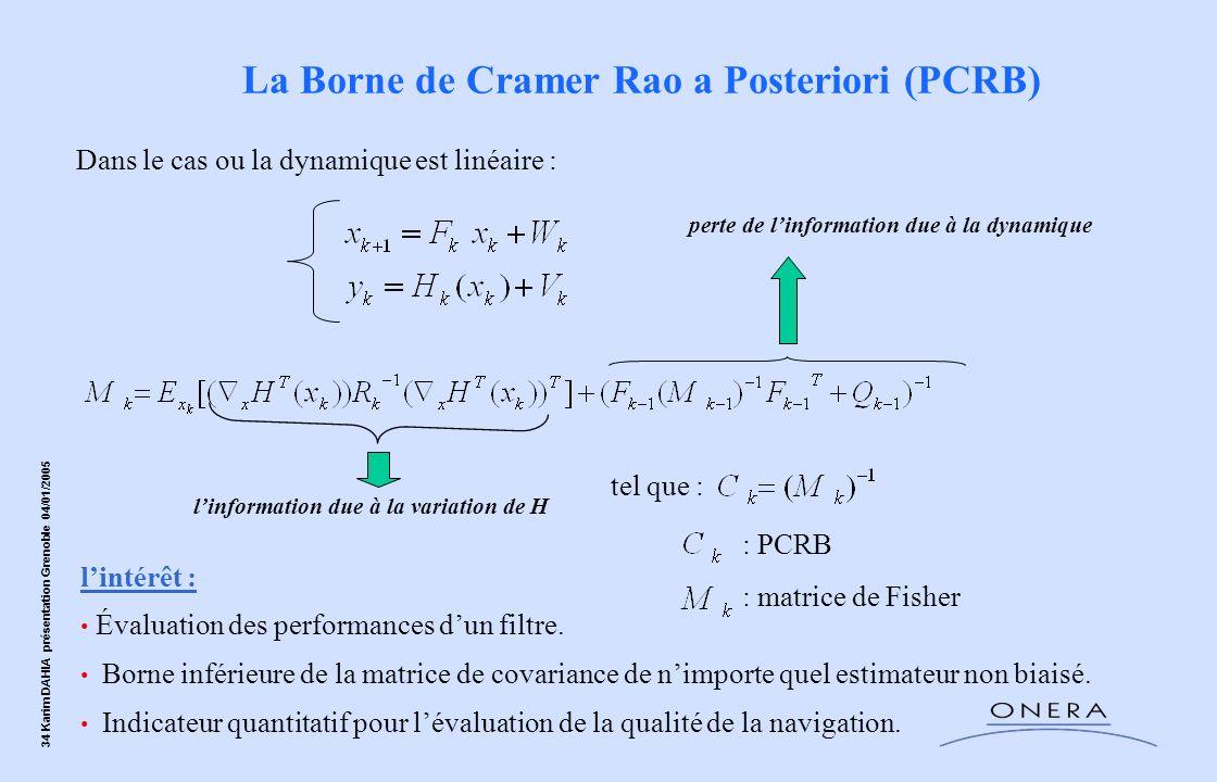 34 Karim DAHIA présentation Grenoble 04/01/2005 lintérêt : Évaluation des performances dun filtre. Borne inférieure de la matrice de covariance de nim