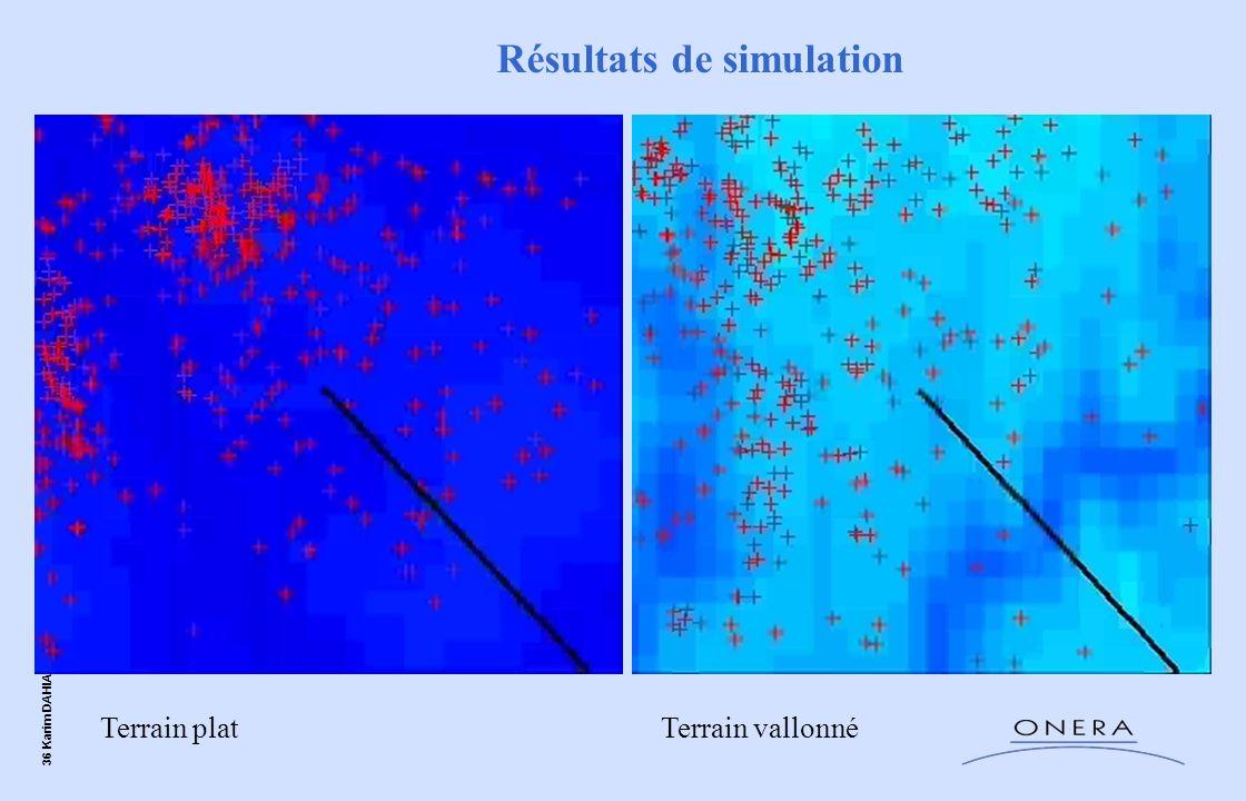 36 Karim DAHIA présentation Grenoble 04/01/2005 Résultats de simulation Terrain platTerrain vallonné