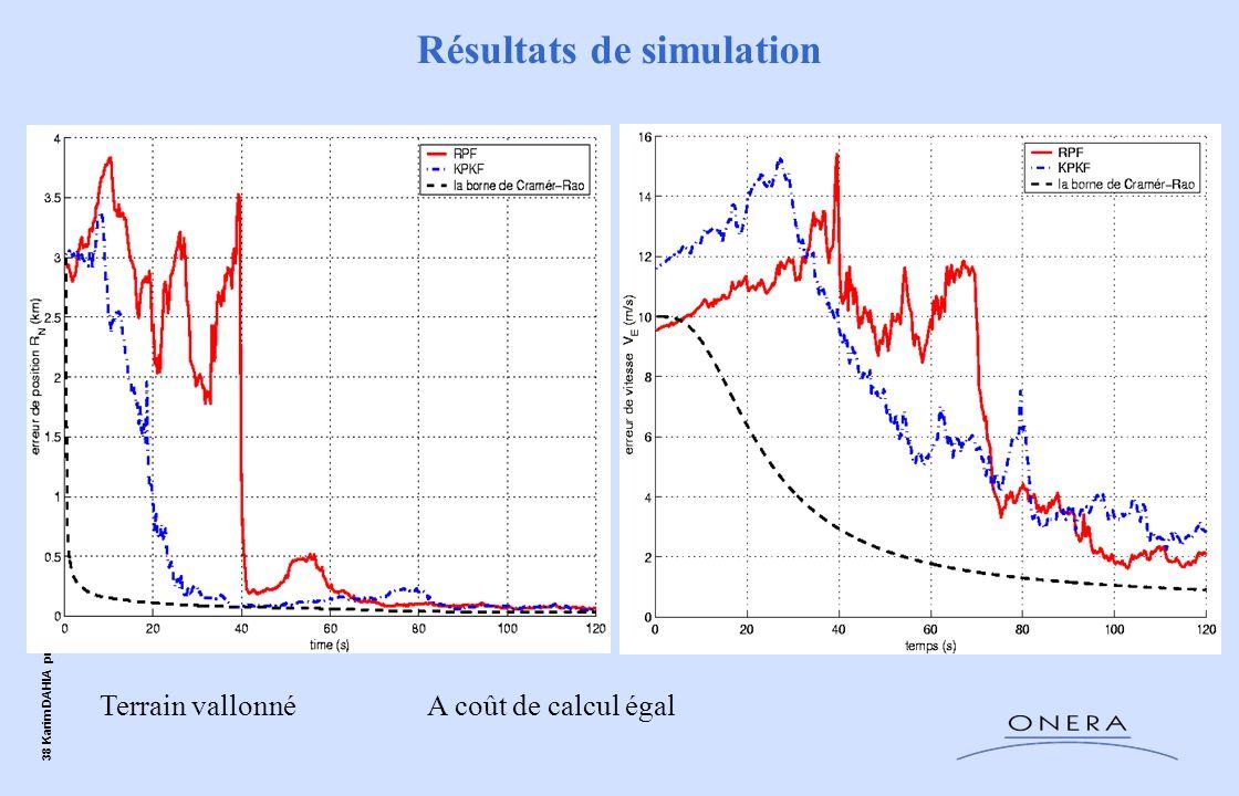 38 Karim DAHIA présentation Grenoble 04/01/2005 Résultats de simulation Terrain vallonnéA coût de calcul égal