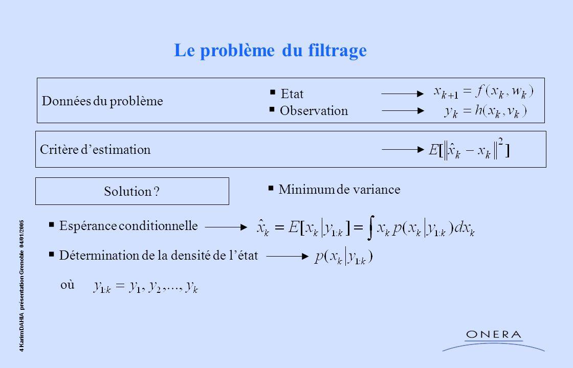 4 Karim DAHIA présentation Grenoble 04/01/2005 Données du problème Critère destimation Solution ? Minimum de variance Etat Observation Espérance condi