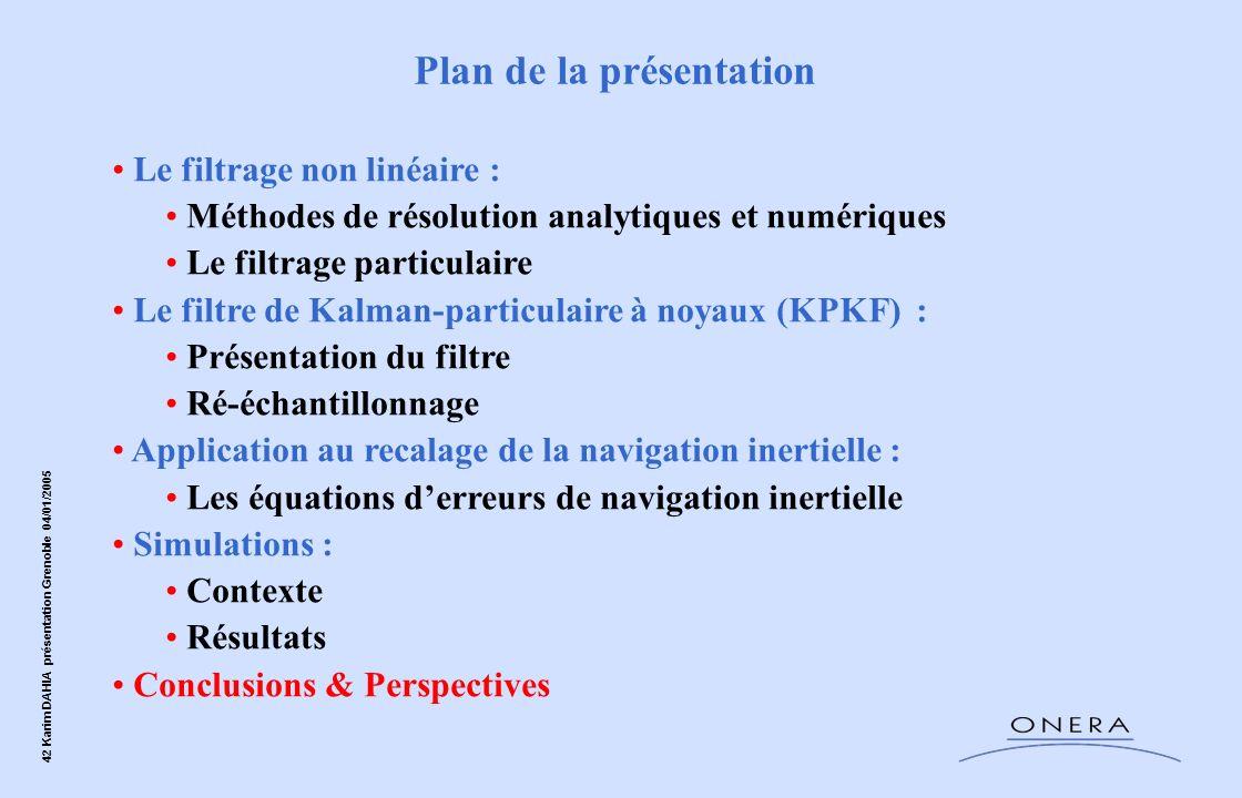 42 Karim DAHIA présentation Grenoble 04/01/2005 Le filtrage non linéaire : Méthodes de résolution analytiques et numériques Le filtrage particulaire L
