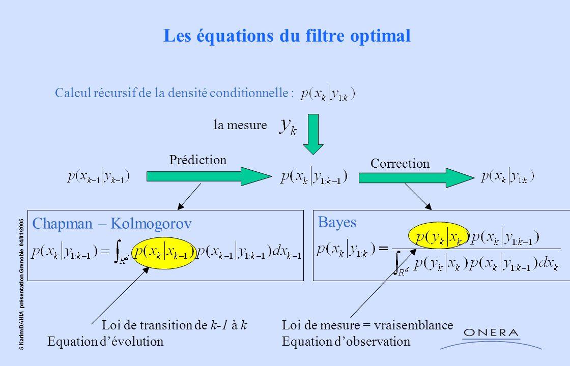 5 Karim DAHIA présentation Grenoble 04/01/2005 Les équations du filtre optimal Calcul récursif de la densité conditionnelle : Loi de transition de k-1