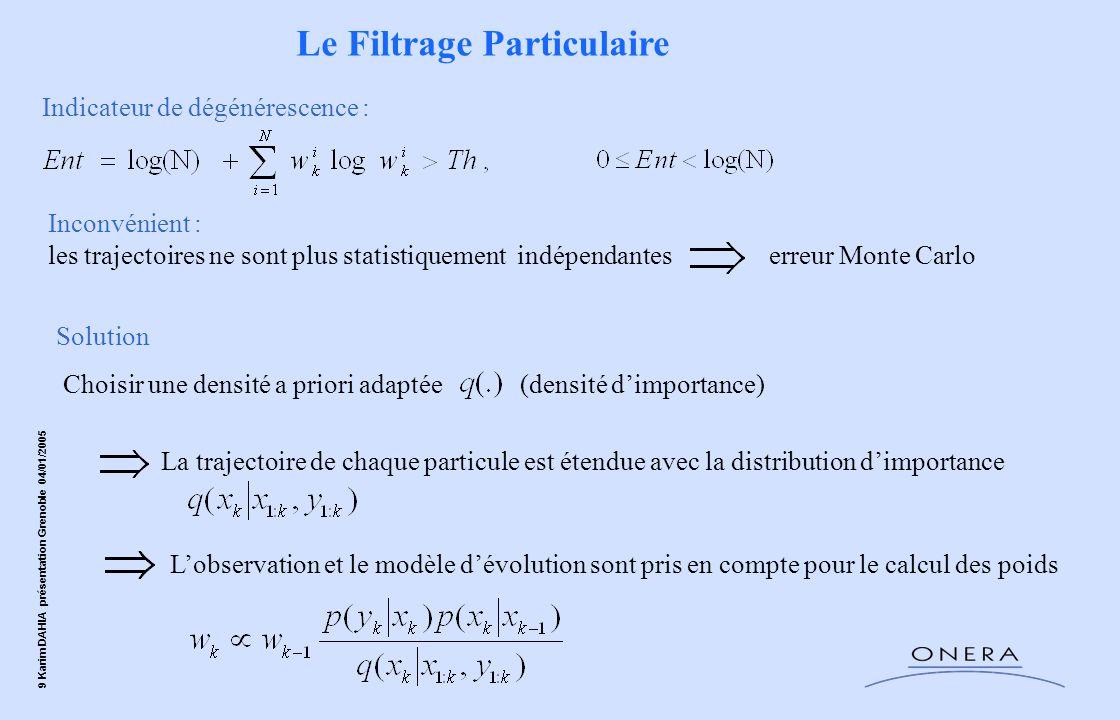 9 Karim DAHIA présentation Grenoble 04/01/2005 Le Filtrage Particulaire Indicateur de dégénérescence : Solution Choisir une densité a priori adaptée (