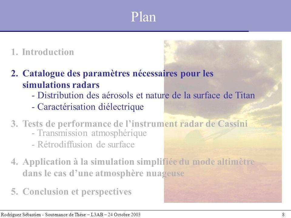Plan Rodriguez Sébastien - Soutenance de Thèse – L3AB – 24 Octobre 2003 8 1.Introduction - Distribution des aérosols et nature de la surface de Titan