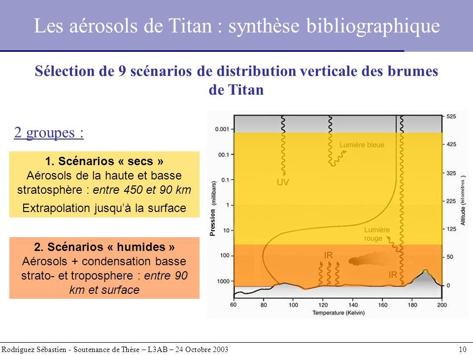 Rodriguez Sébastien - Soutenance de Thèse – L3AB – 24 Octobre 2003 10 Sélection de 9 scénarios de distribution verticale des brumes de Titan 2 groupes