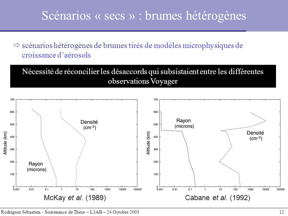 Rodriguez Sébastien - Soutenance de Thèse – L3AB – 24 Octobre 2003 12 Nécessité de réconcilier les désaccords qui subsistaient entre les différentes o