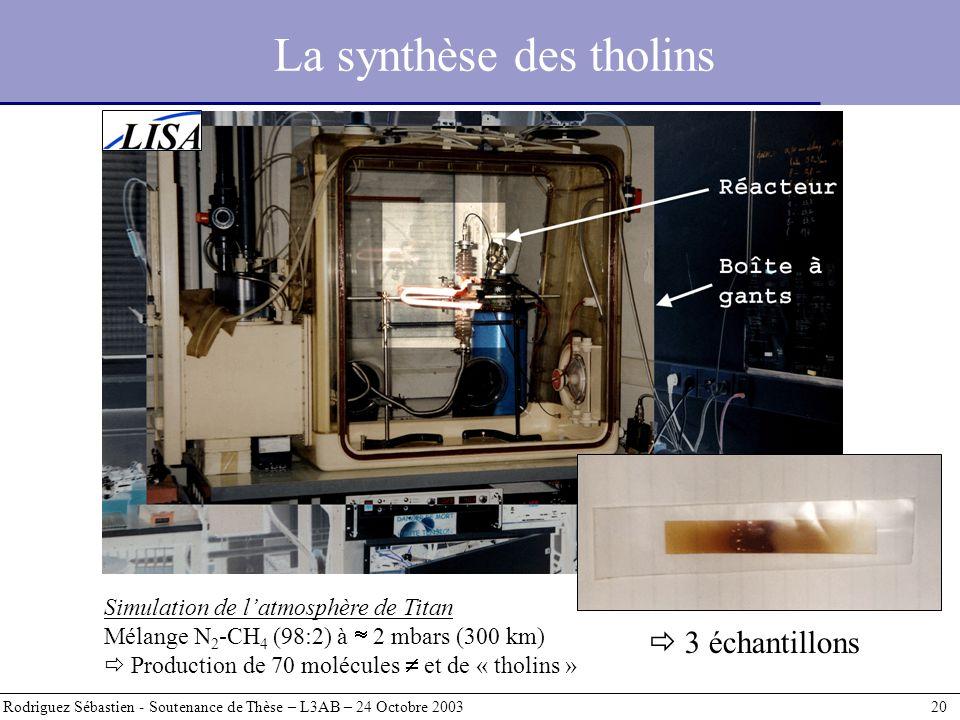 La synthèse des tholins Rodriguez Sébastien - Soutenance de Thèse – L3AB – 24 Octobre 2003 20 Simulation de latmosphère de Titan Mélange N 2 -CH 4 (98
