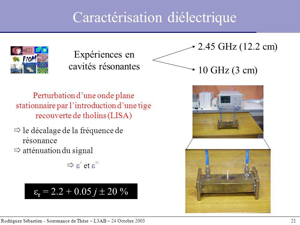 Caractérisation diélectrique Rodriguez Sébastien - Soutenance de Thèse – L3AB – 24 Octobre 2003 21 Expériences en cavités résonantes Perturbation dune
