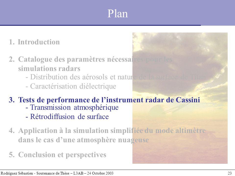 Plan Rodriguez Sébastien - Soutenance de Thèse – L3AB – 24 Octobre 2003 23 1.Introduction - Distribution des aérosols et nature de la surface de Titan