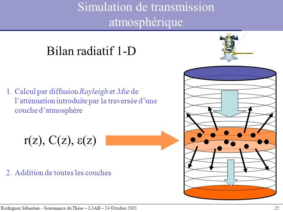 Simulation de transmission atmosphérique Rodriguez Sébastien - Soutenance de Thèse – L3AB – 24 Octobre 2003 25 r(z), C(z), (z) Bilan radiatif 1-D 1. C