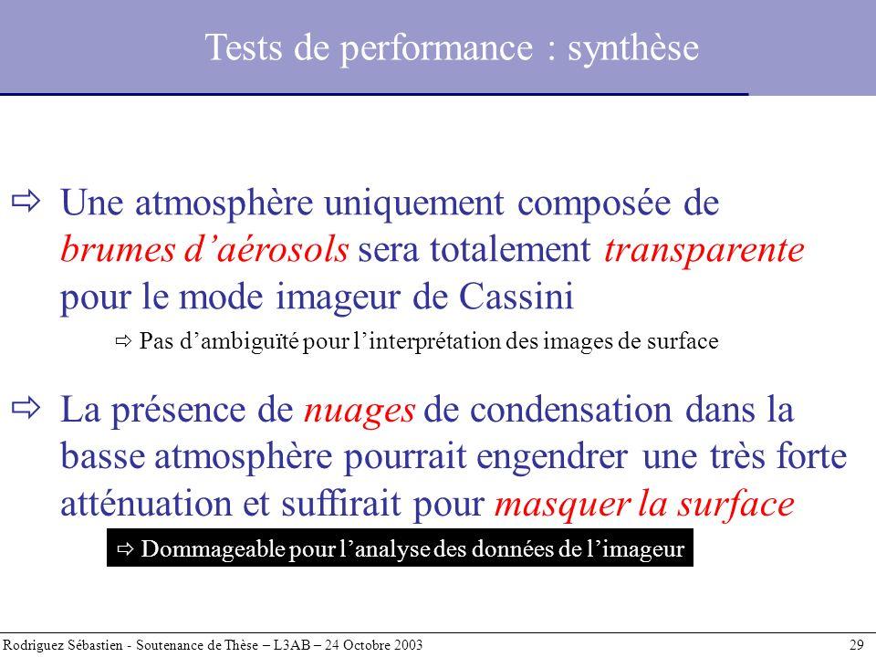 Tests de performance : synthèse Rodriguez Sébastien - Soutenance de Thèse – L3AB – 24 Octobre 2003 29 Une atmosphère uniquement composée de brumes daé