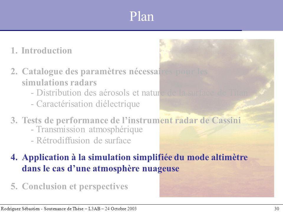 Plan Rodriguez Sébastien - Soutenance de Thèse – L3AB – 24 Octobre 2003 30 1.Introduction - Distribution des aérosols et nature de la surface de Titan