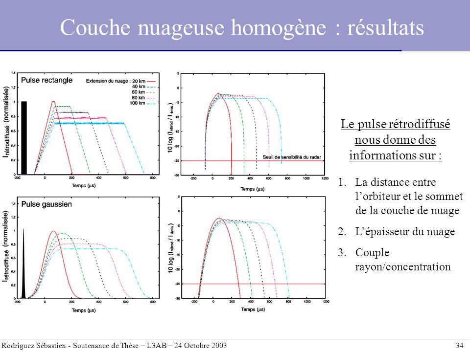 Couche nuageuse homogène : résultats Rodriguez Sébastien - Soutenance de Thèse – L3AB – 24 Octobre 2003 34 1.La distance entre lorbiteur et le sommet