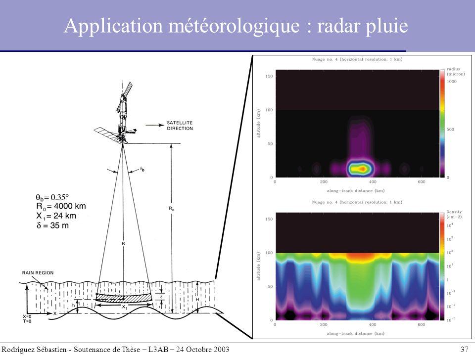 Application météorologique : radar pluie Rodriguez Sébastien - Soutenance de Thèse – L3AB – 24 Octobre 2003 37