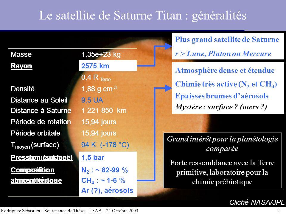 Le satellite de Saturne Titan : généralités Rodriguez Sébastien - Soutenance de Thèse – L3AB – 24 Octobre 2003 2 Masse1,35e+23 kg Rayon2575 km 0,4 R T