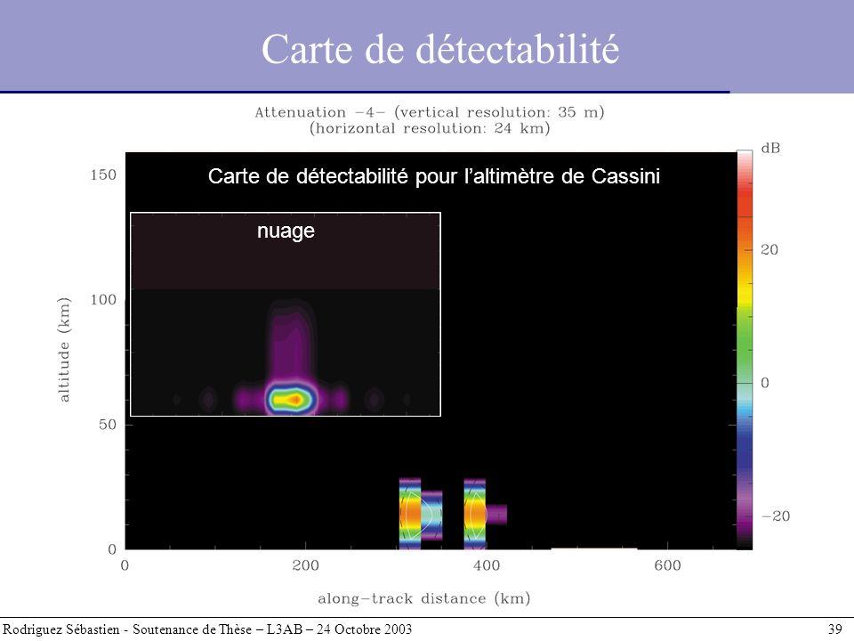 Carte de détectabilité Rodriguez Sébastien - Soutenance de Thèse – L3AB – 24 Octobre 2003 39 Carte de détectabilité pour laltimètre de Cassini nuage