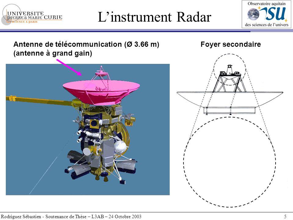 Linstrument Radar Rodriguez Sébastien - Soutenance de Thèse – L3AB – 24 Octobre 2003 5 Foyer secondaireAntenne de télécommunication (Ø 3.66 m) (antenn