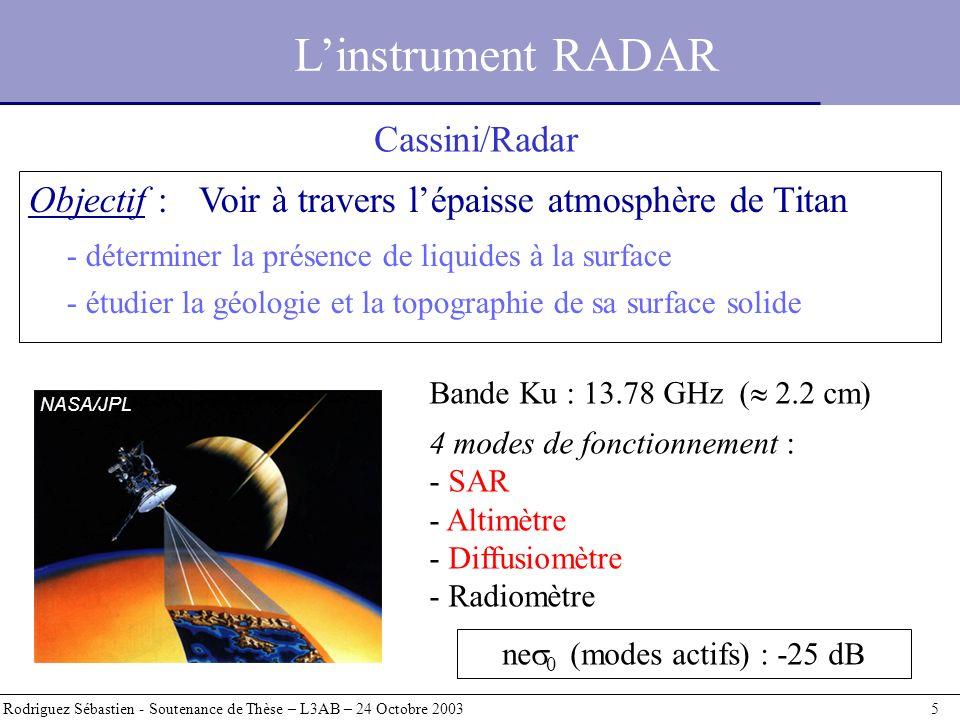 Problématique et objectif Rodriguez Sébastien - Soutenance de Thèse – L3AB – 24 Octobre 2003 6 le radar de Cassini est censé « voir » à travers latmosphère Question : Le radar arrivera-t-il à percer le voile de latmosphère de Titan en toutes circonstances .