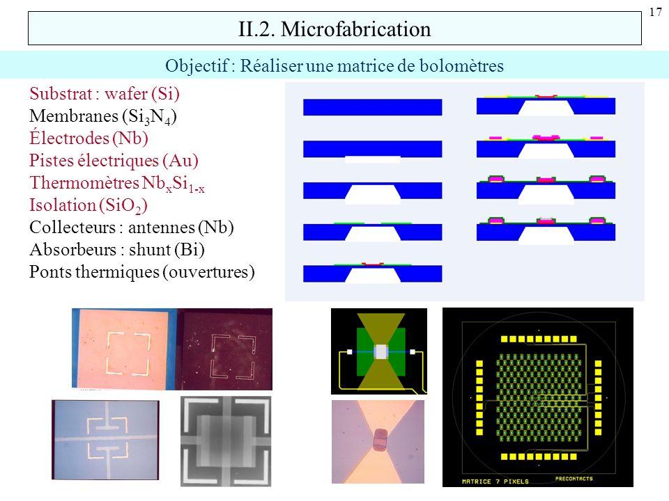 17 II.2. Microfabrication Objectif : Réaliser une matrice de bolomètres Substrat : wafer (Si) Membranes (Si 3 N 4 ) Électrodes (Nb) Pistes électriques