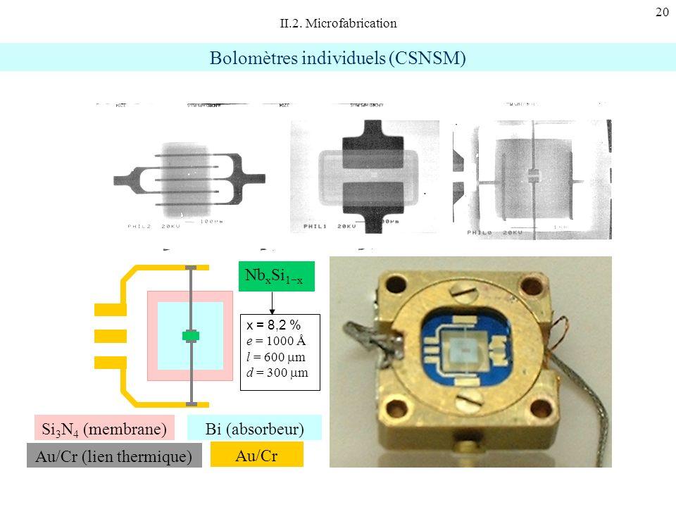 20 Si 3 N 4 (membrane) Au/Cr Bi (absorbeur) Au/Cr (lien thermique) Nb x Si 1 x x = 8,2 % e = 1000 Å l = 600 m d = 300 m Bolomètres individuels (CSNSM)
